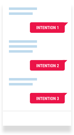 Visuel chatbot intentions FR